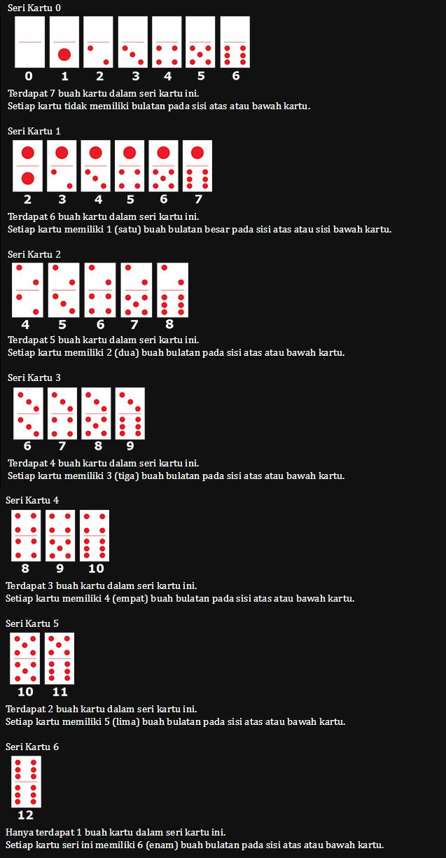 Cara Bermain Domino Qq Di Www Pokerbulls Com Pokerbulls